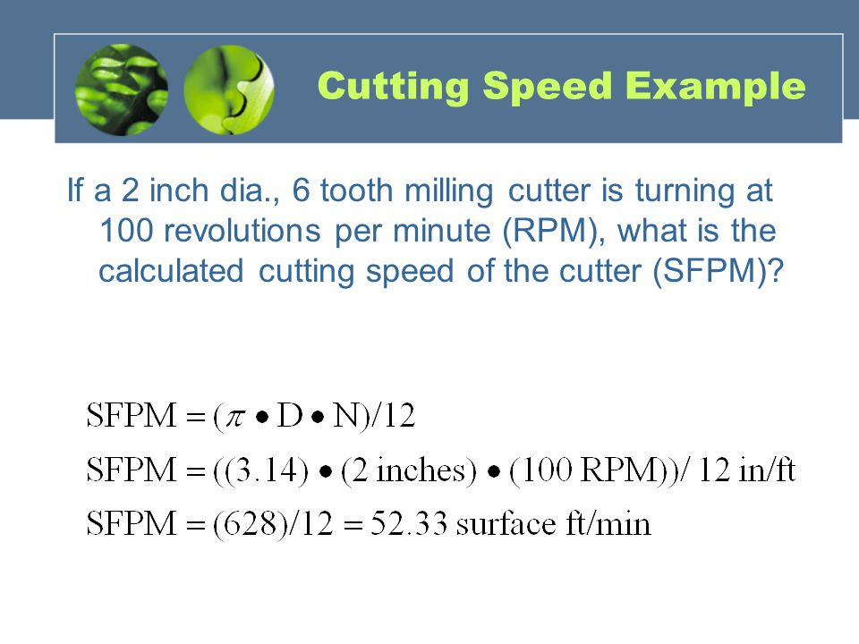Cutting Speed Example