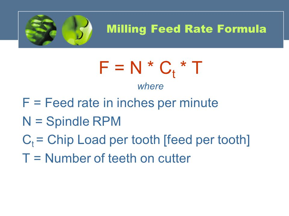 Milling Feed Rate Formula