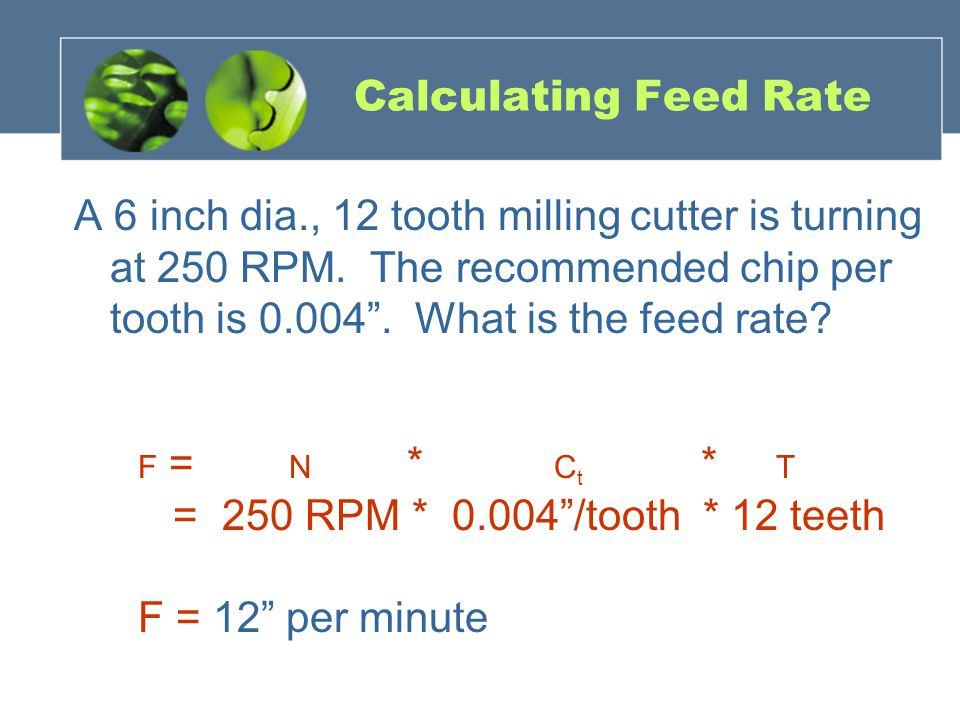 Calculating Feed Rate