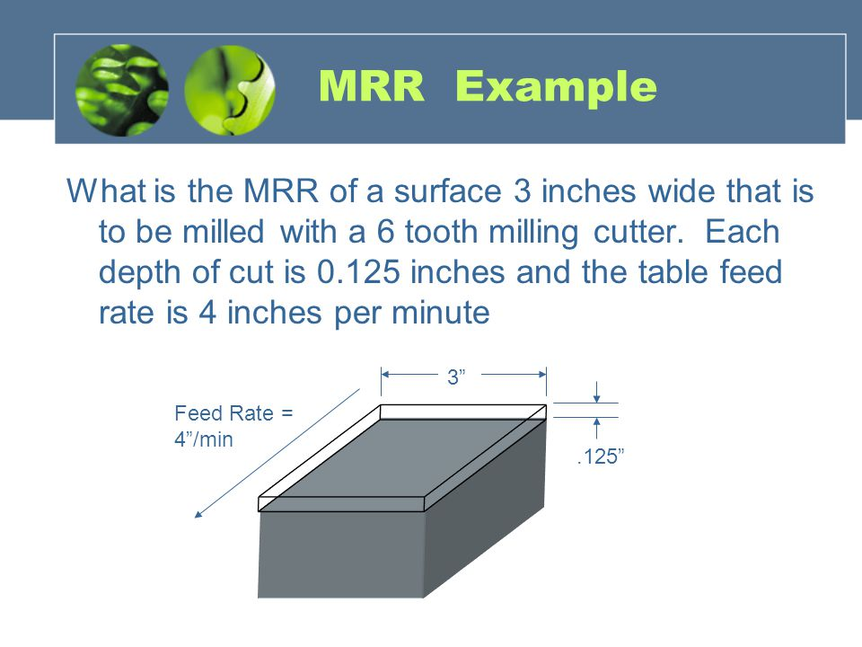 MRR Example