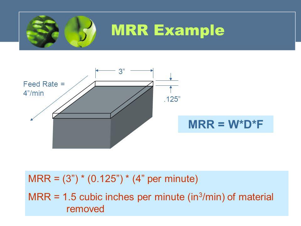 MRR Example MRR = W*D*F MRR = (3 ) * (0.125 ) * (4 per minute)