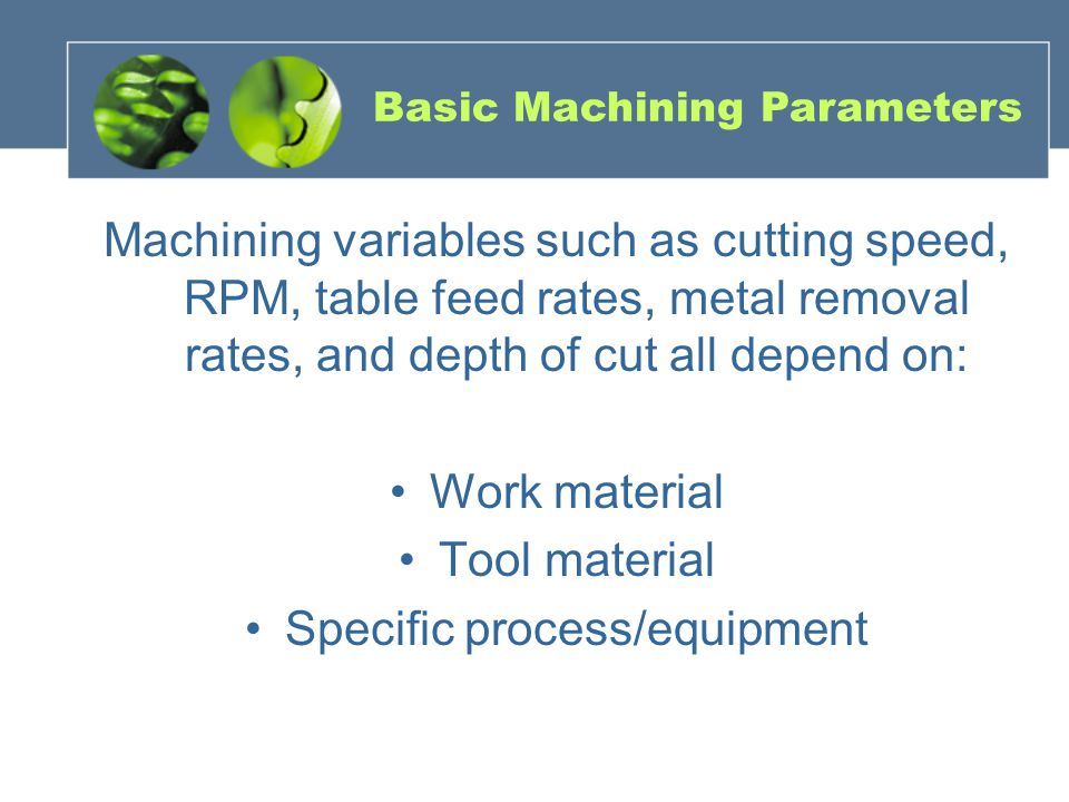 Specific process/equipment