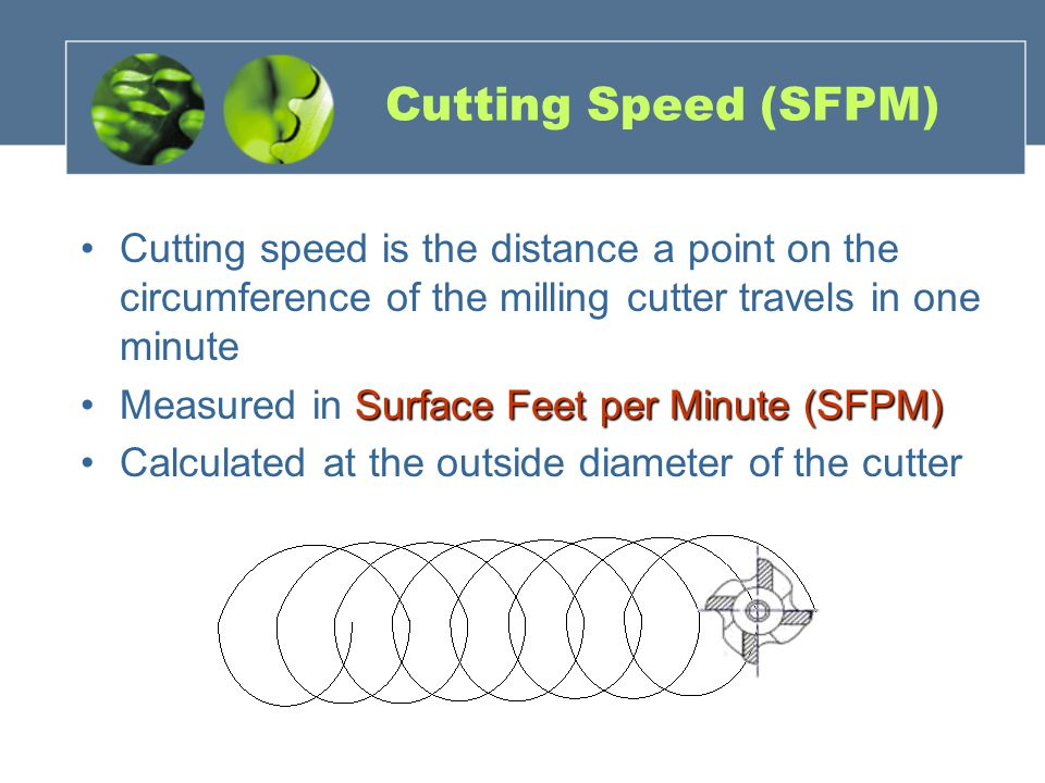 Cutting Speed (SFPM) Cutting speed is the distance a point on the circumference of the milling cutter travels in one minute.