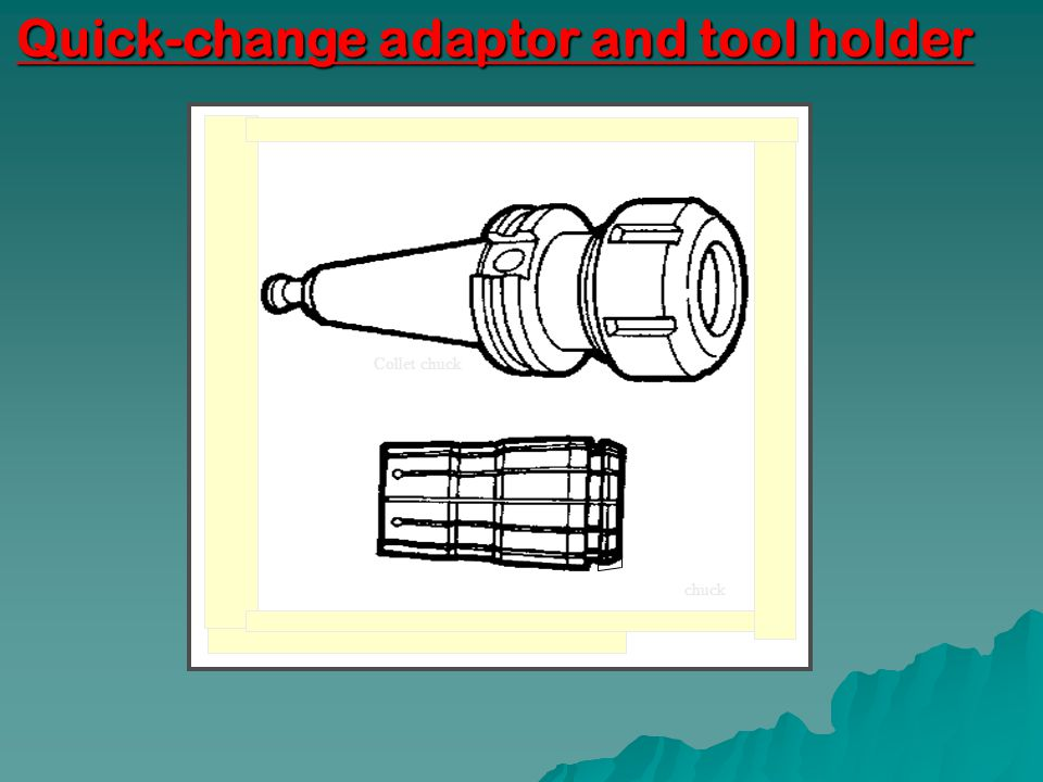 Quick-change adaptor and tool holder