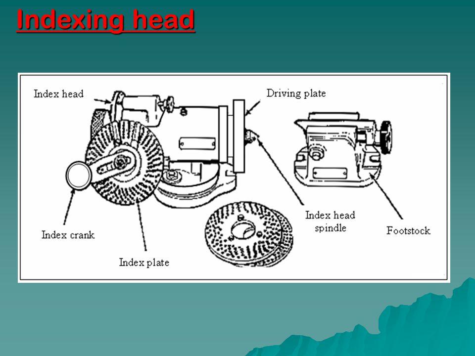 Indexing head