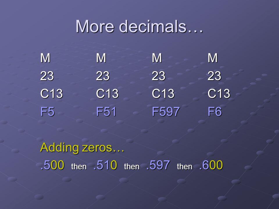 More decimals… M M M M 23 23 23 23 C13 C13 C13 C13 F5 F51 F597 F6