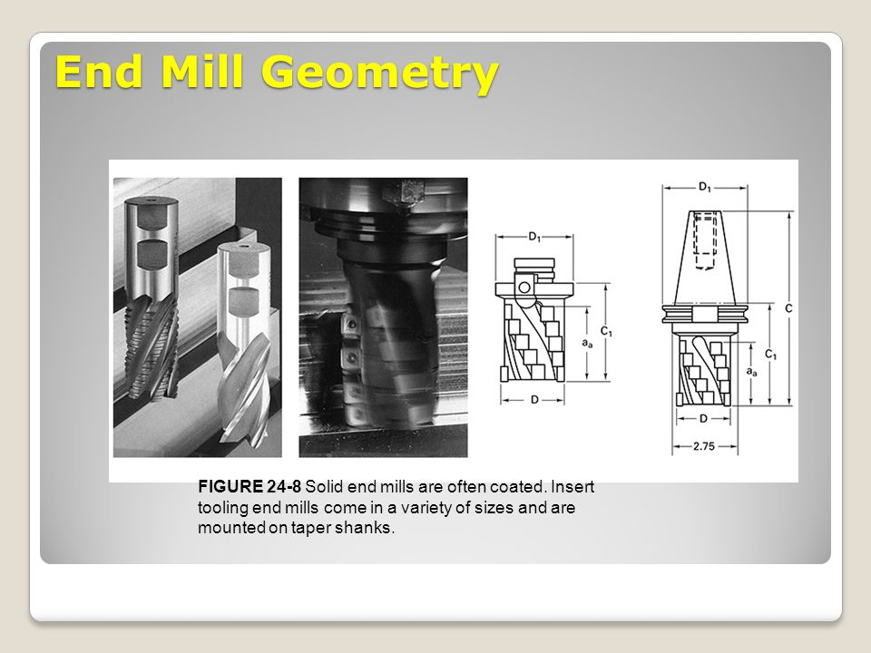 End Mill Geometry FIGURE 24-8 Solid end mills are often coated.