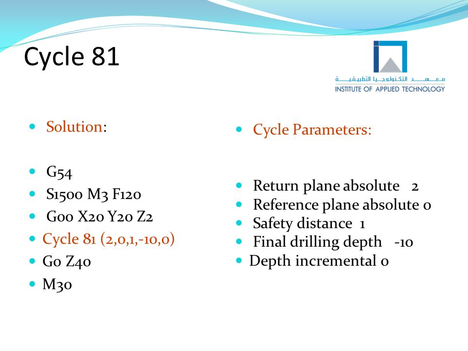 Cycle 81 Solution: Cycle Parameters: G54 S1500 M3 F120