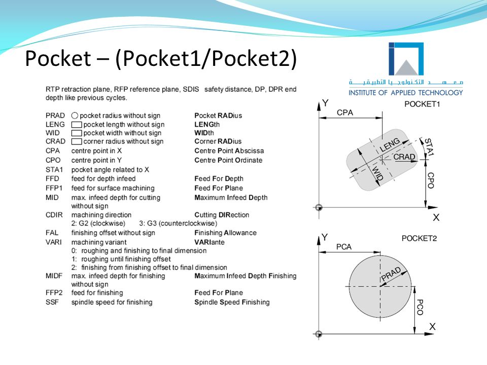 Pocket – (Pocket1/Pocket2)