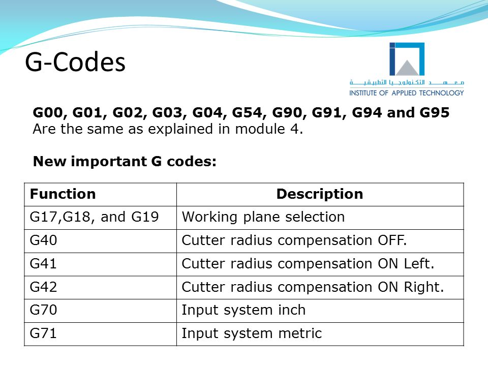 G-Codes G00, G01, G02, G03, G04, G54, G90, G91, G94 and G95 Are the same as explained in module 4. New important G codes: