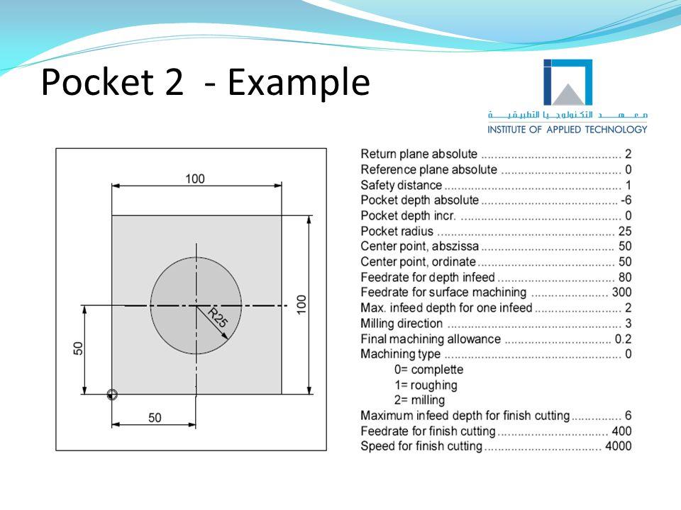 Pocket 2 - Example