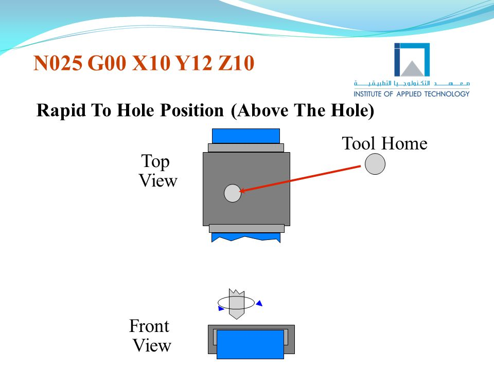 N025 G00 X10 Y12 Z10 Rapid To Hole Position (Above The Hole) Tool Home