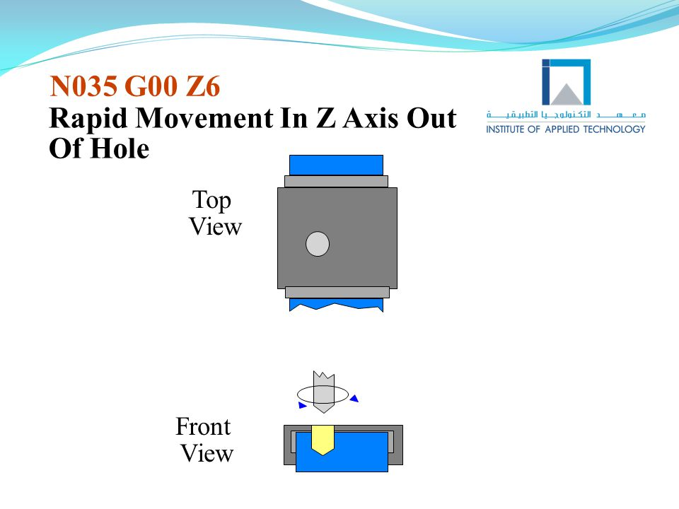 Rapid Movement In Z Axis Out Of Hole