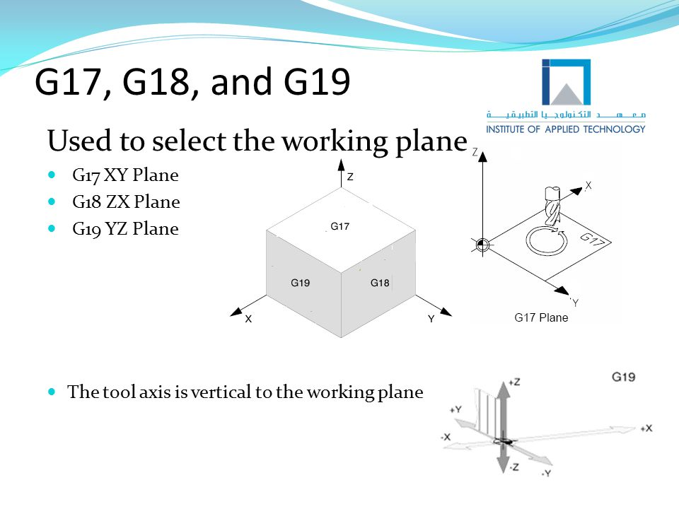 G17, G18, and G19 Used to select the working plane G17 XY Plane