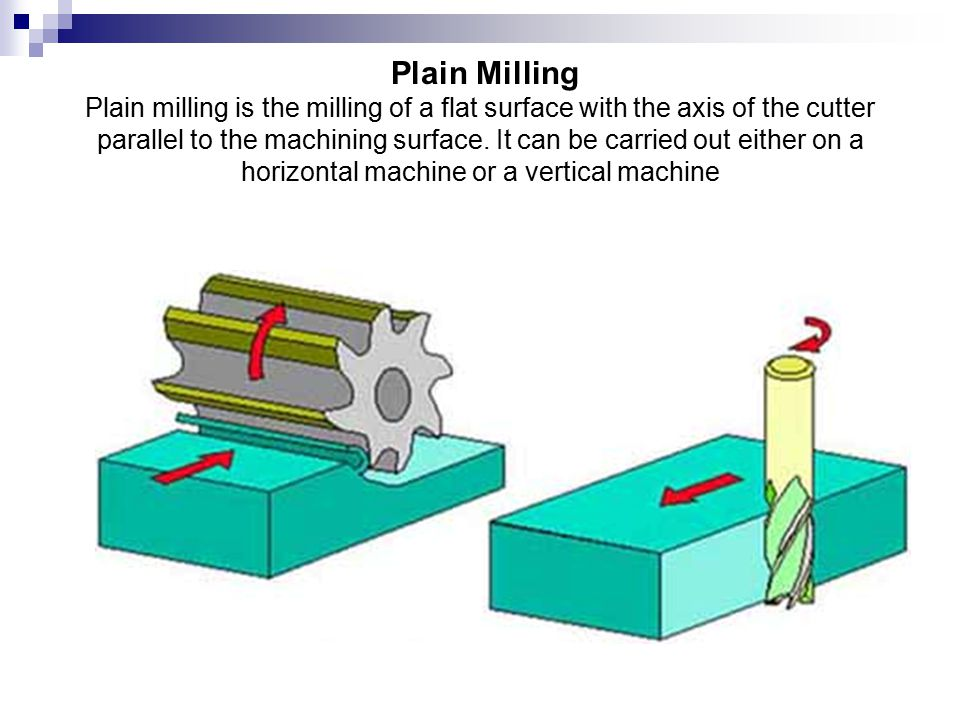MILLING. - ppt download