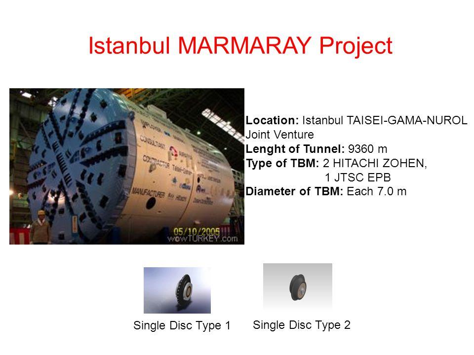 Istanbul MARMARAY Project