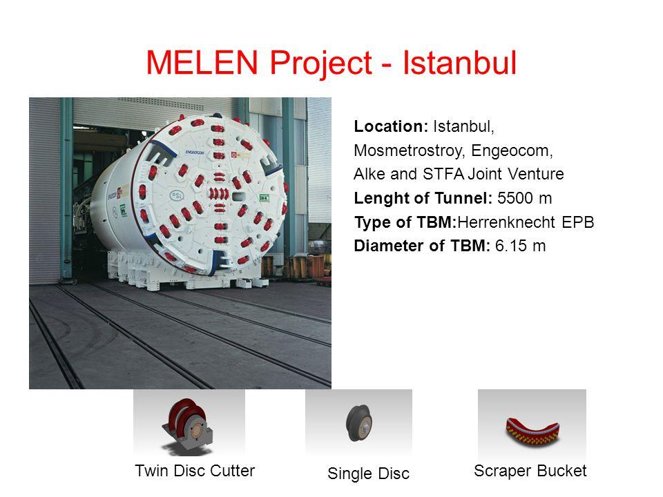 MELEN Project - Istanbul