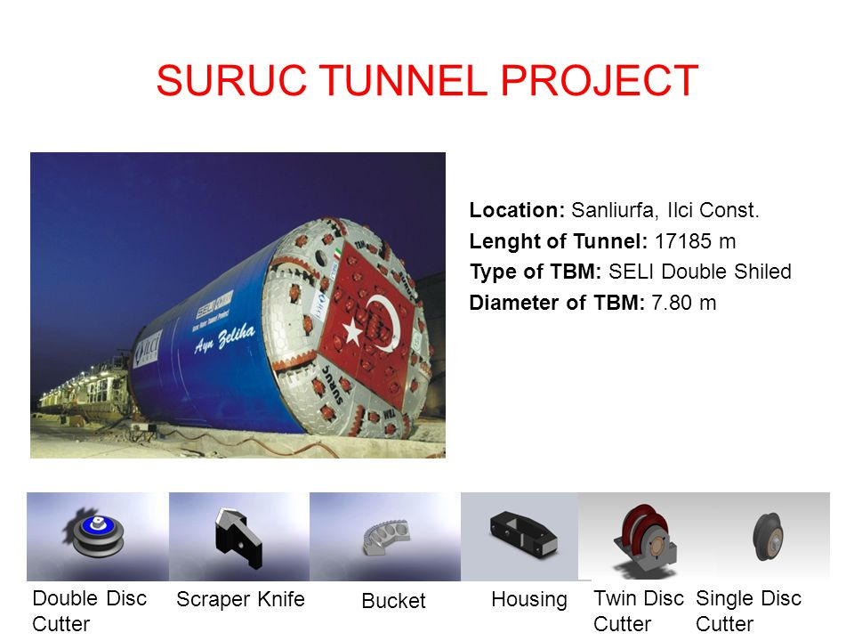 SURUC TUNNEL PROJECT Location: Sanliurfa, Ilci Const. Lenght of Tunnel: 17185 m Type of TBM: SELI Double Shiled Diameter of TBM: 7.80 m