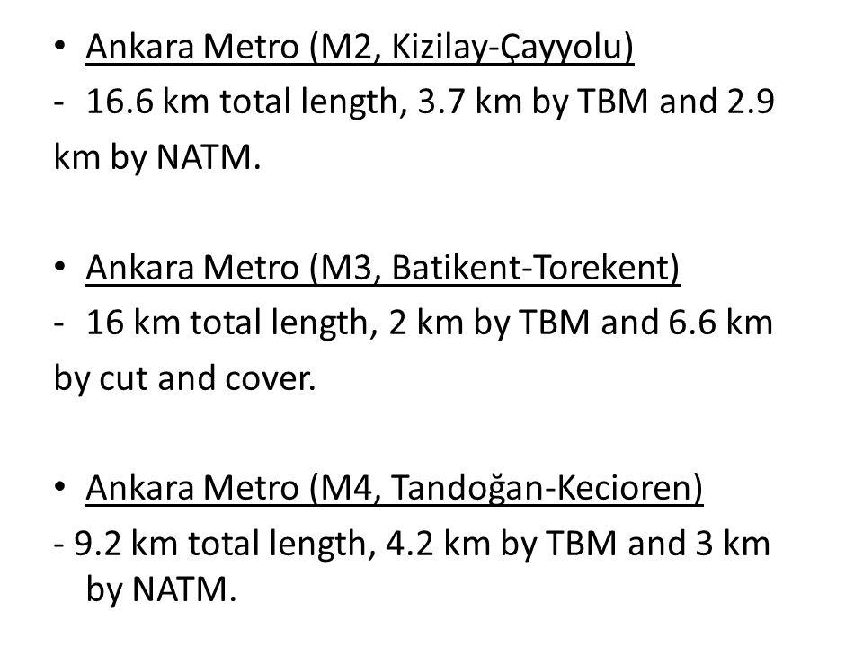 Ankara Metro (M2, Kizilay-Çayyolu)