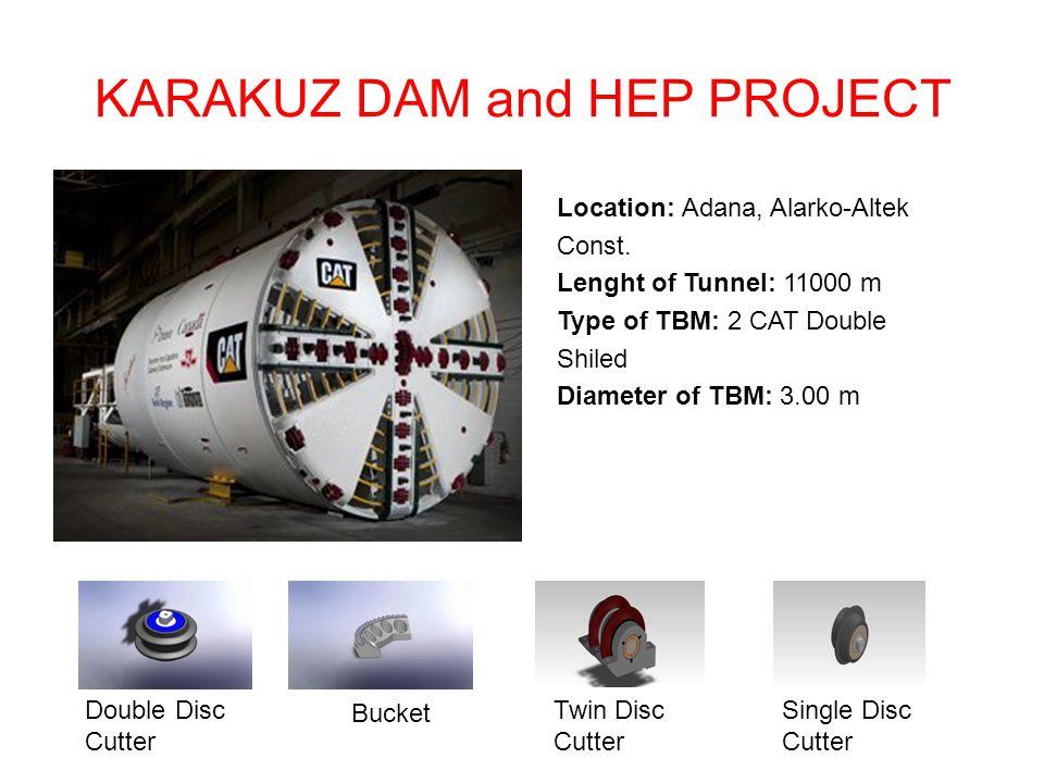 KARAKUZ DAM and HEP PROJECT