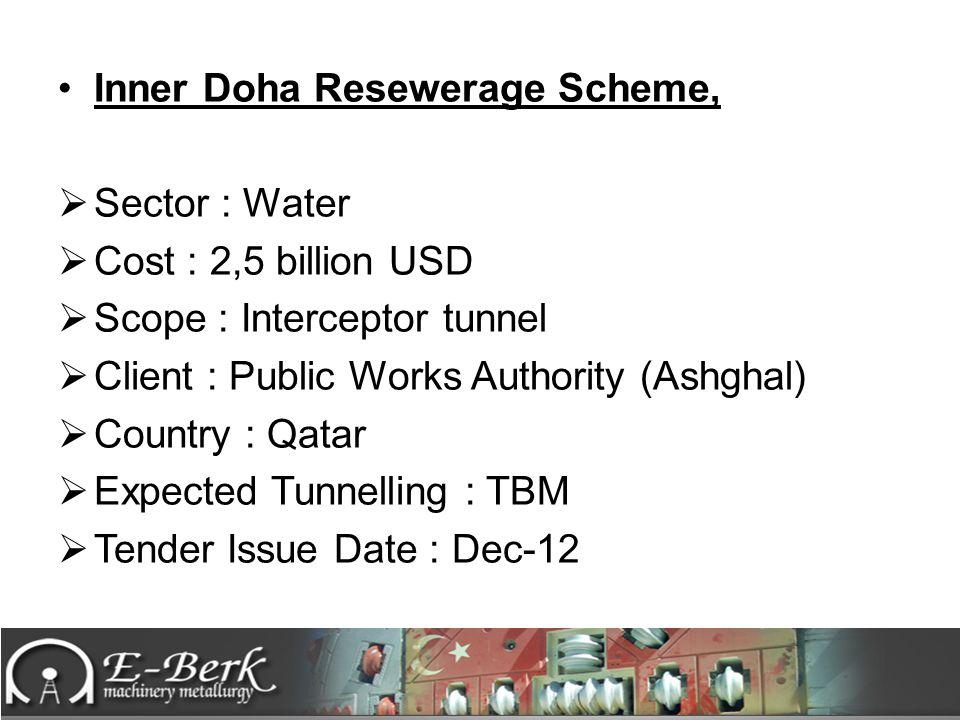 Inner Doha Resewerage Scheme,