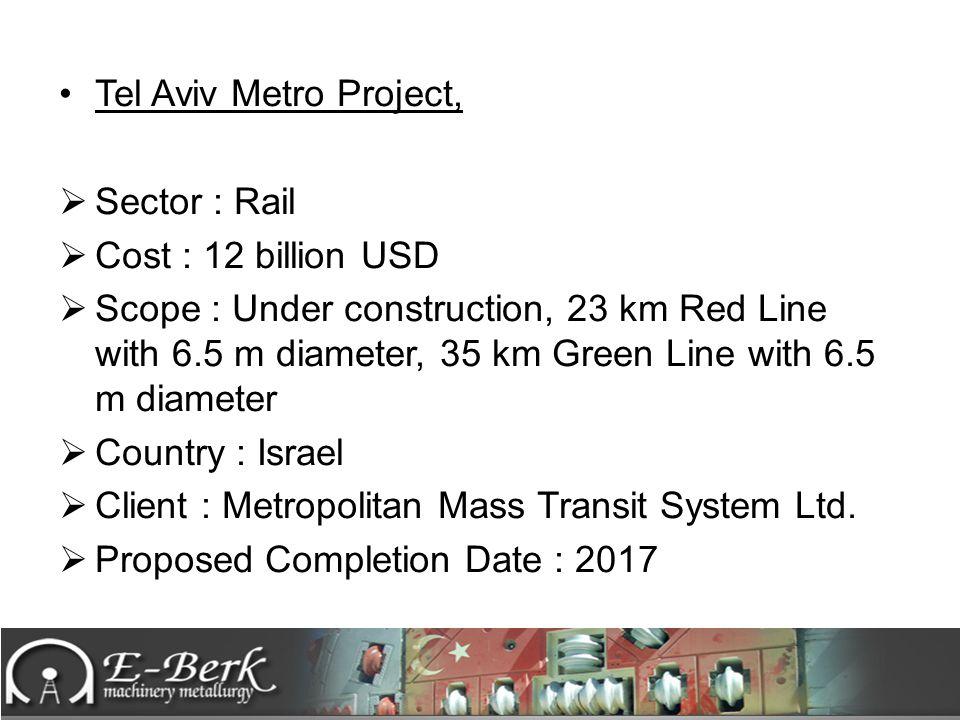 Tel Aviv Metro Project, Sector : Rail. Cost : 12 billion USD.