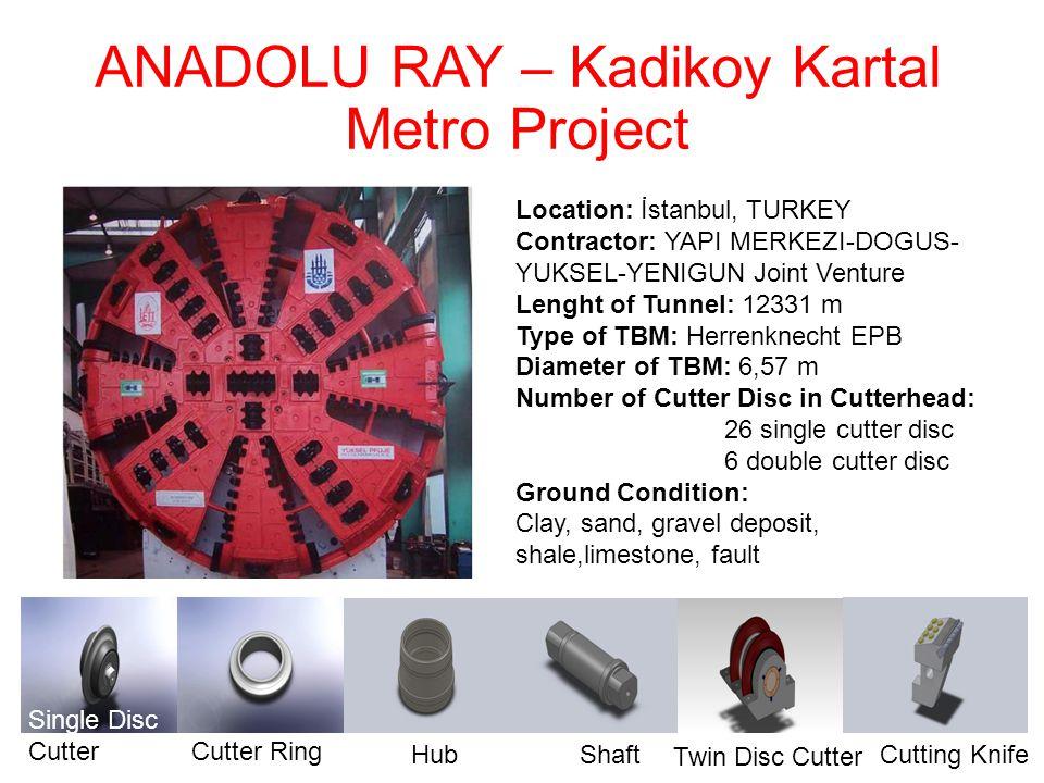 ANADOLU RAY – Kadikoy Kartal Metro Project