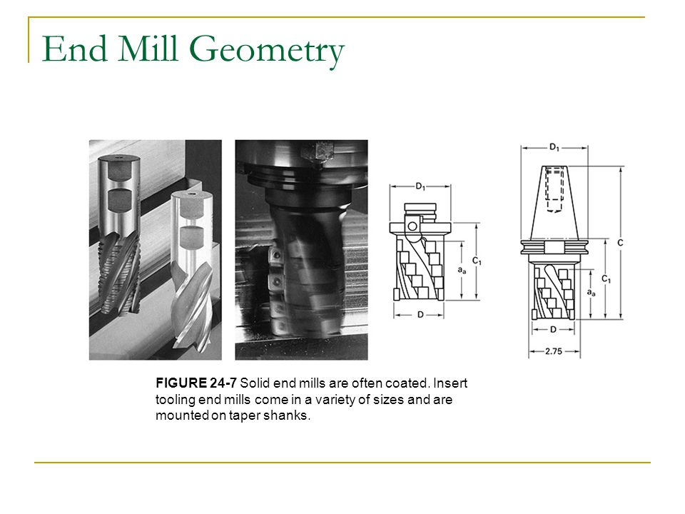 End Mill Geometry FIGURE 24-7 Solid end mills are often coated.