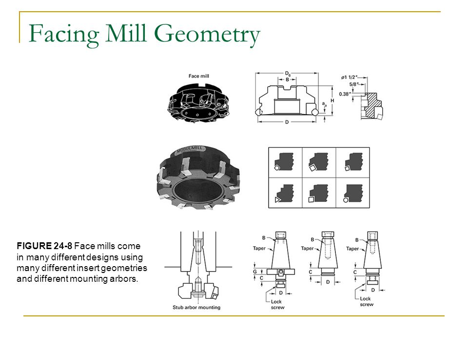 Facing Mill Geometry FIGURE 24-8 Face mills come