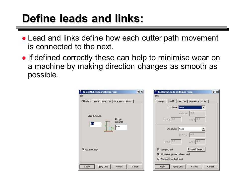 Define leads and links:
