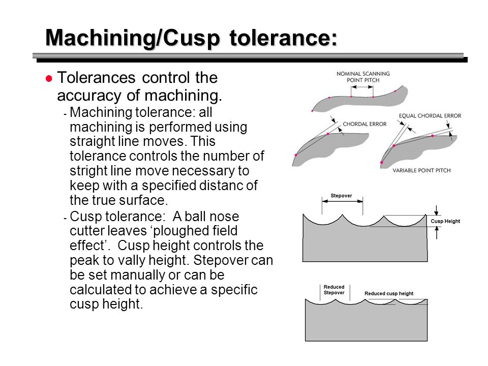 Machining/Cusp tolerance: