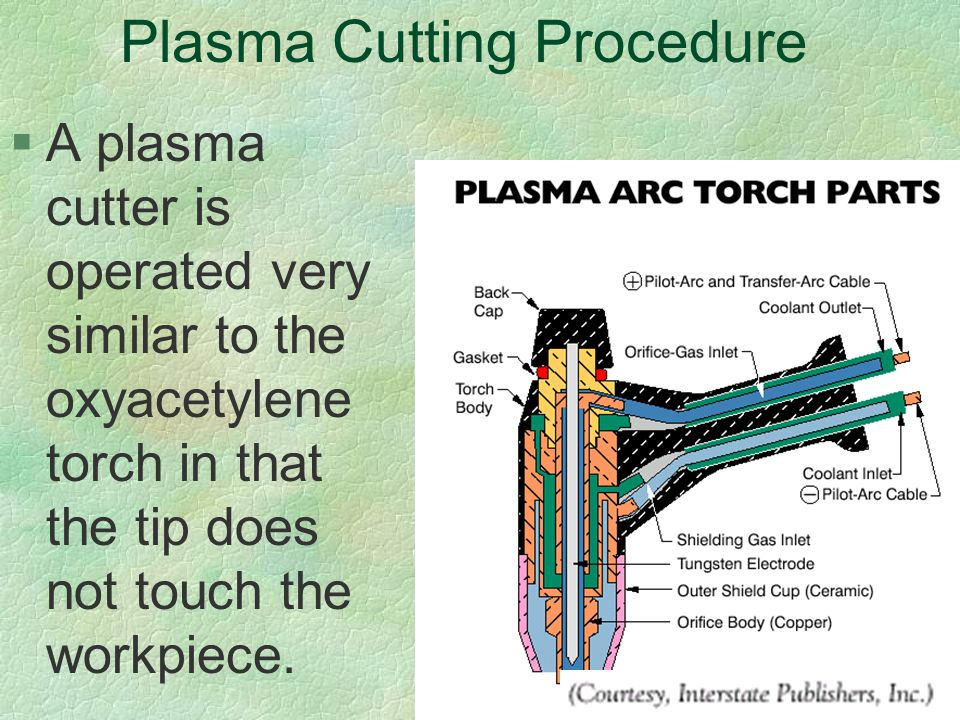 Plasma Cutting Procedure