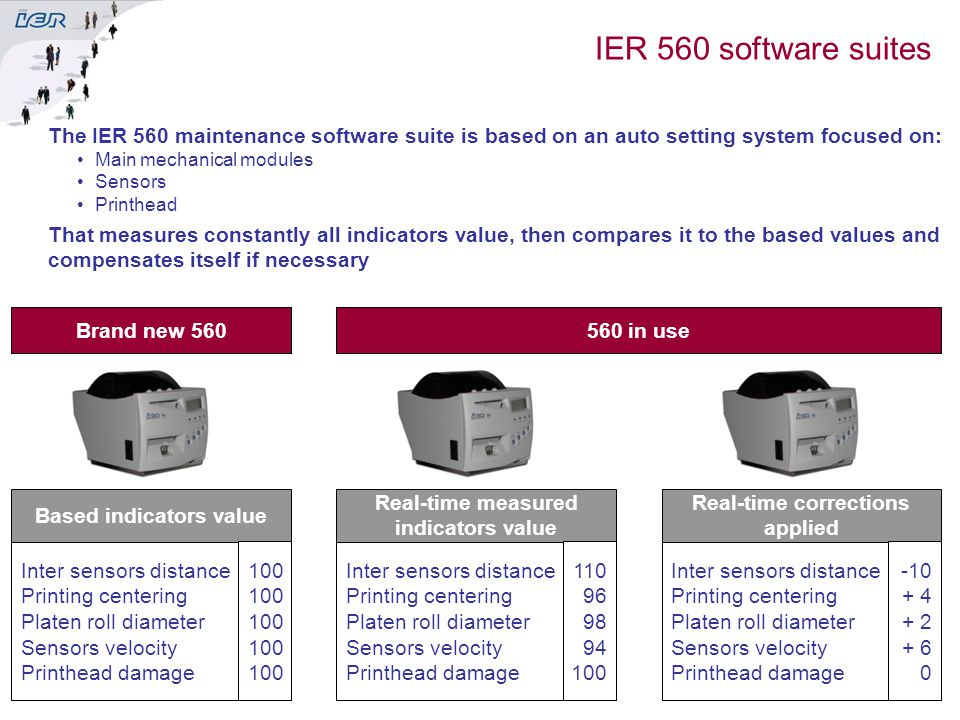 IER 560 software suites The IER 560 maintenance software suite is based on an auto setting system focused on:
