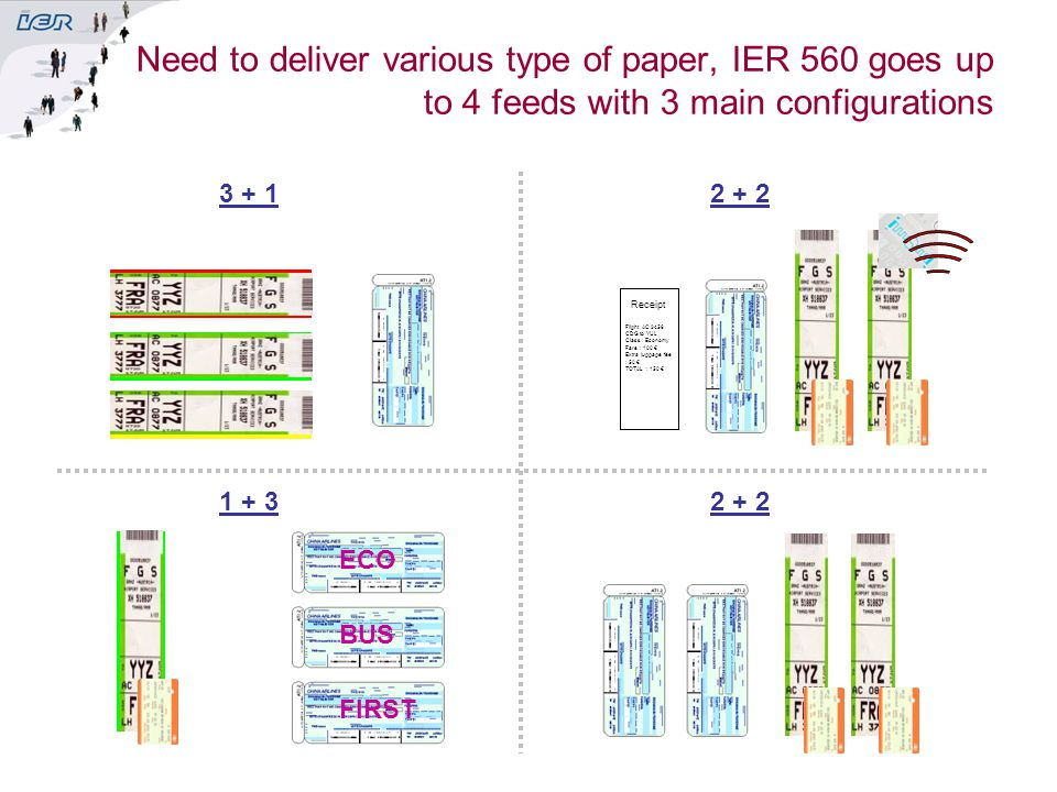 Need to deliver various type of paper, IER 560 goes up to 4 feeds with 3 main configurations