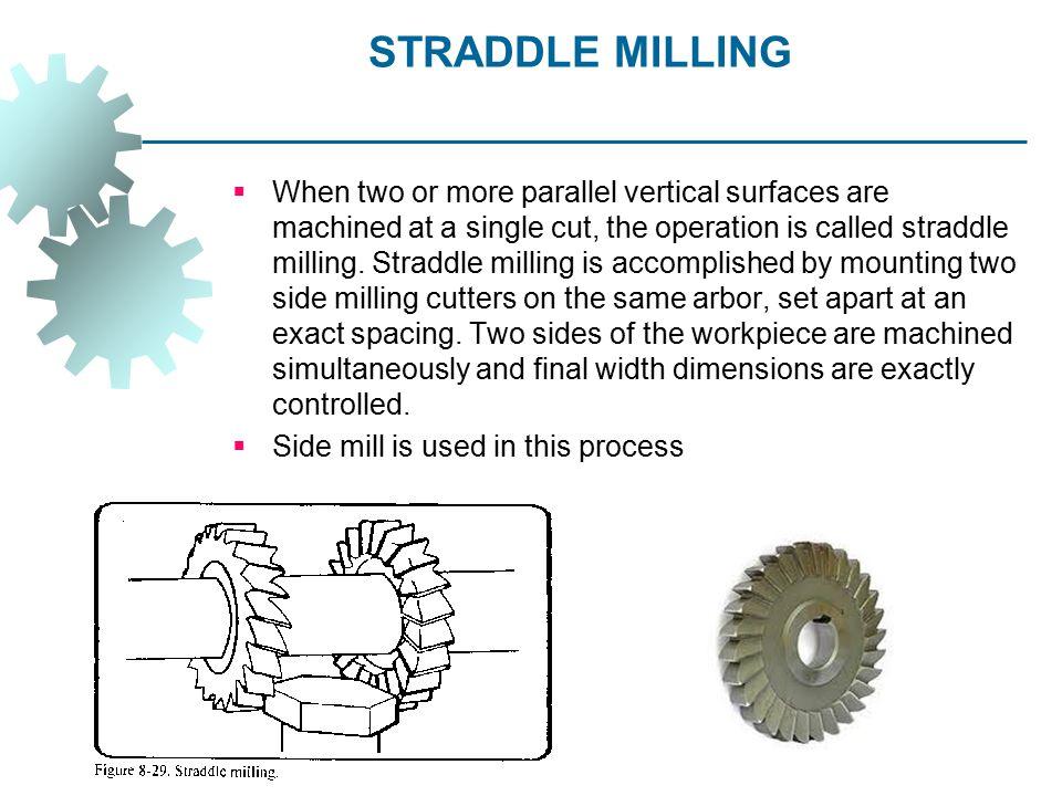 STRADDLE MILLING