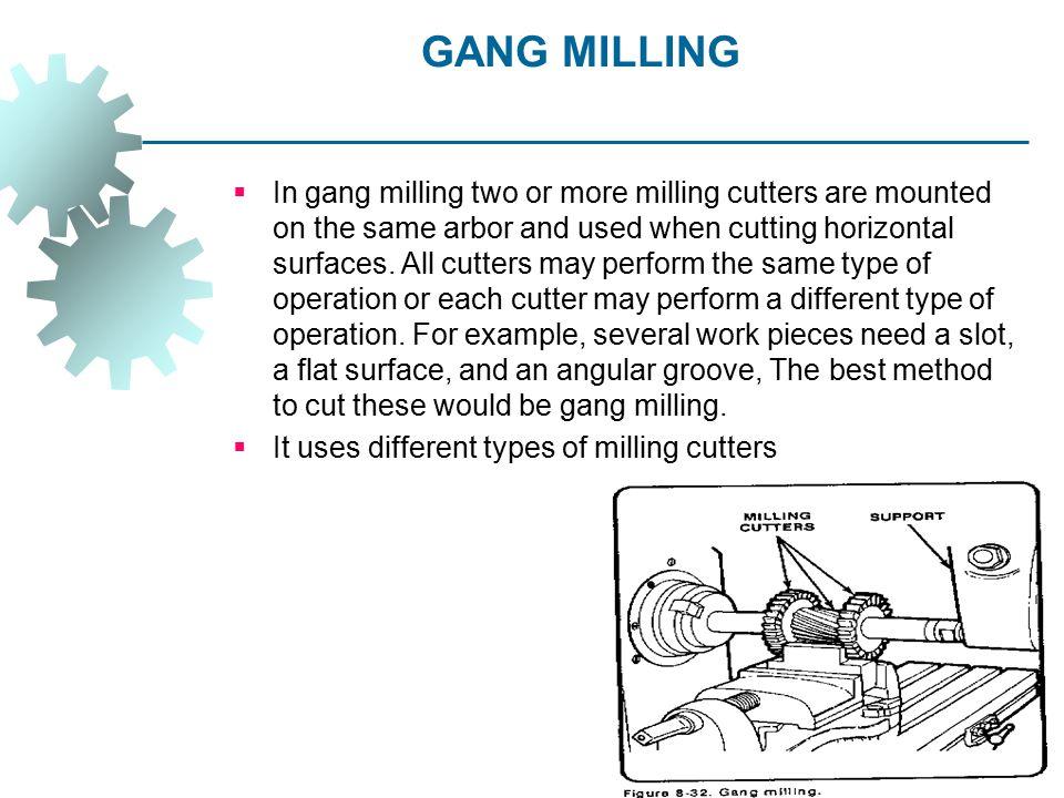 GANG MILLING