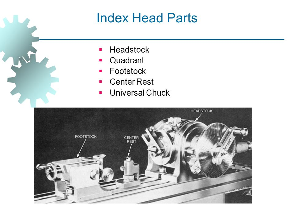Index Head Parts Headstock Quadrant Footstock Center Rest