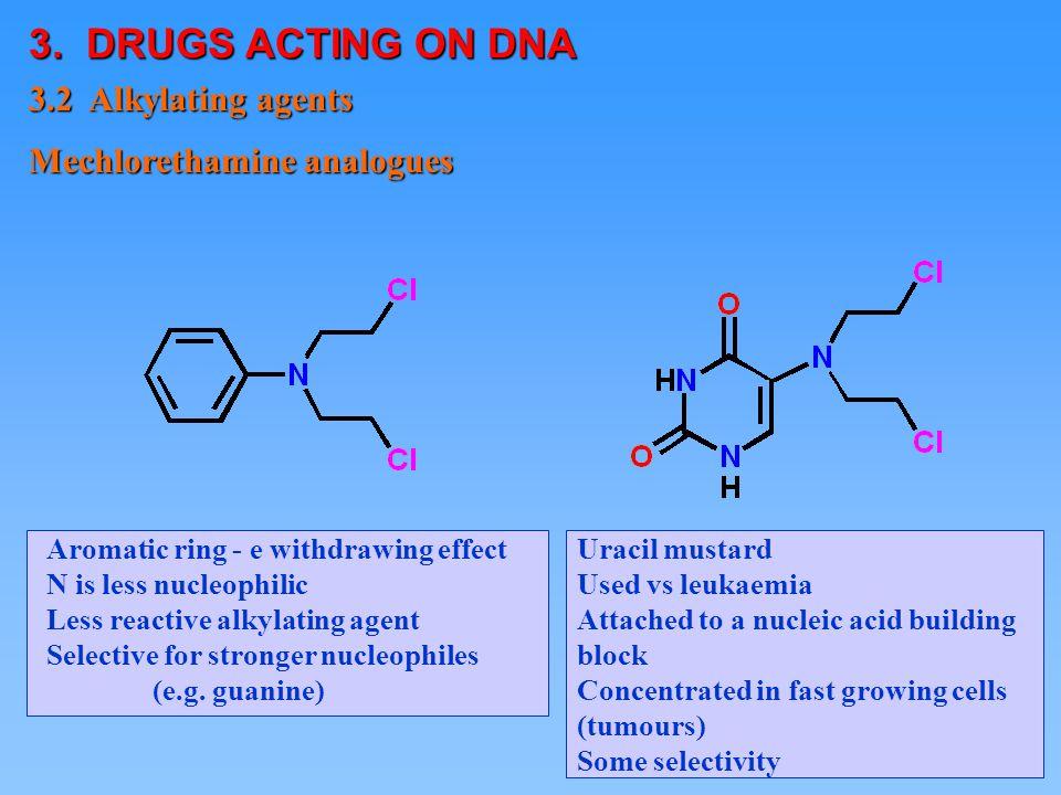3. DRUGS ACTING ON DNA 3.2 Alkylating agents Mechlorethamine analogues