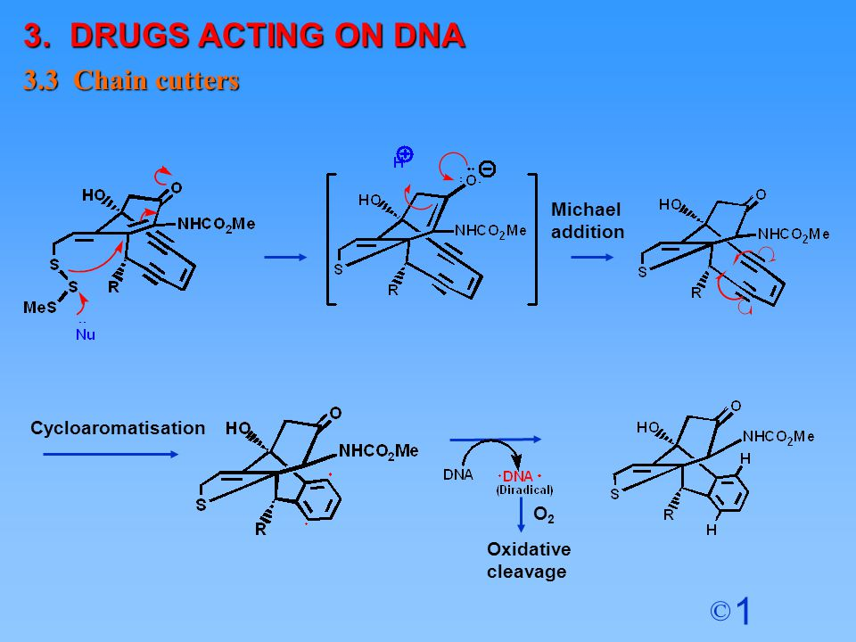 3. DRUGS ACTING ON DNA 3.3 Chain cutters Michael addition