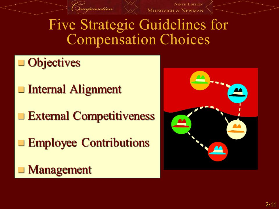 Five Strategic Guidelines for Compensation Choices
