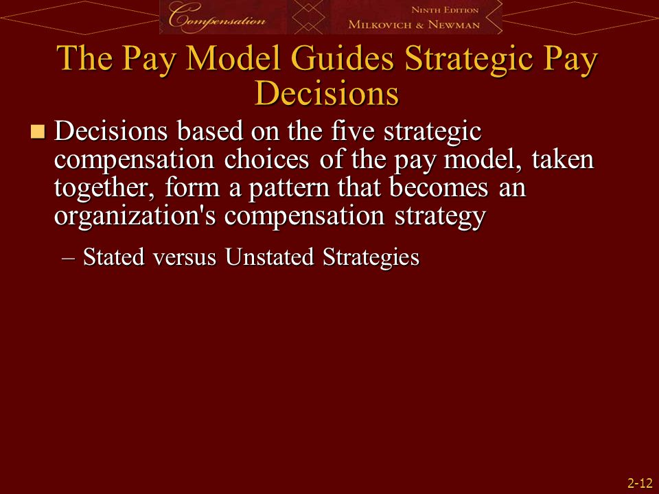 The Pay Model Guides Strategic Pay Decisions