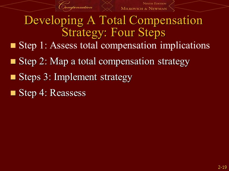 Developing A Total Compensation Strategy: Four Steps