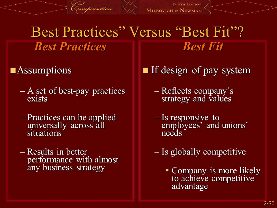 best fit and best practice
