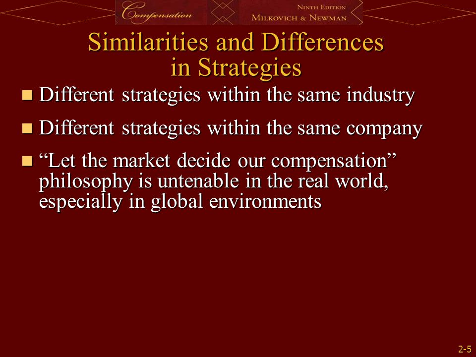 Similarities and Differences in Strategies