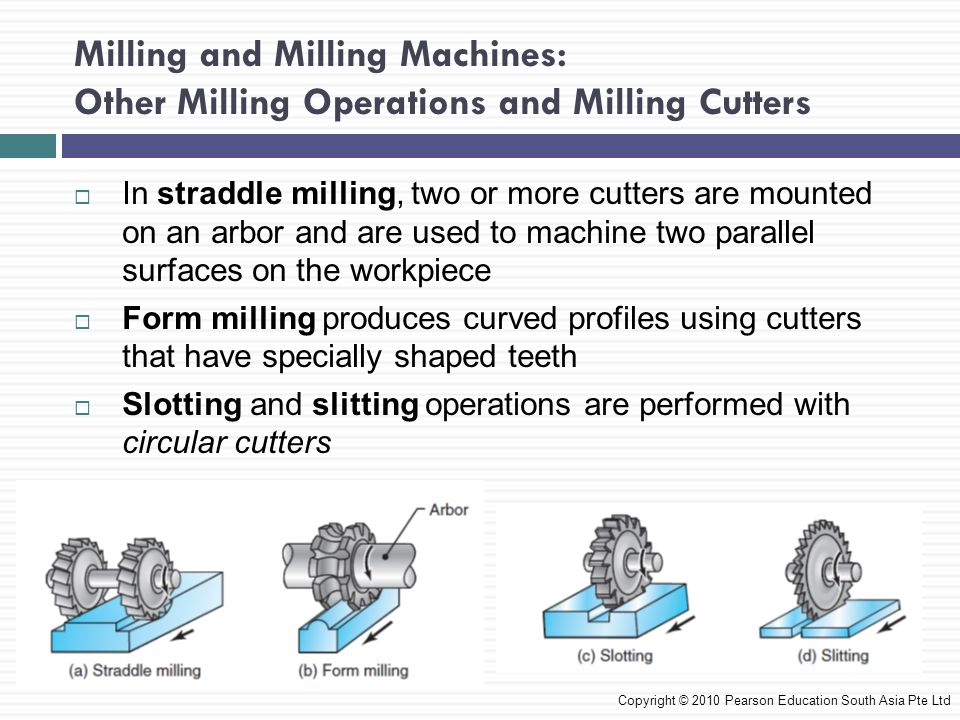 Milling and Milling Machines: Other Milling Operations and Milling Cutters