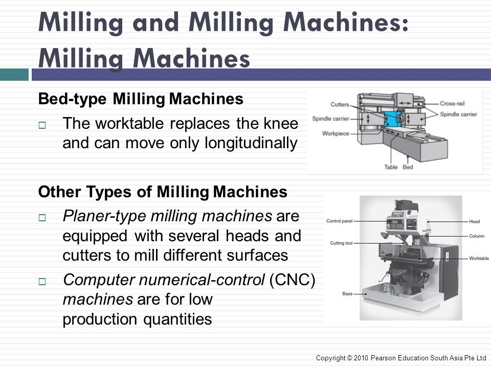 Milling and Milling Machines: Milling Machines