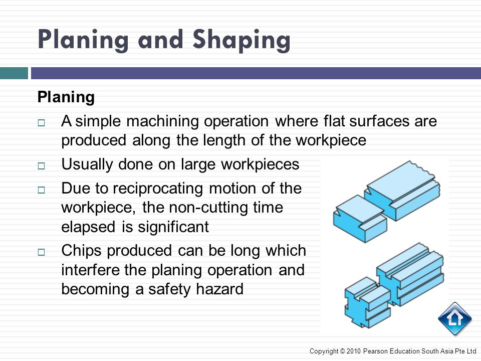 Planing and Shaping Planing