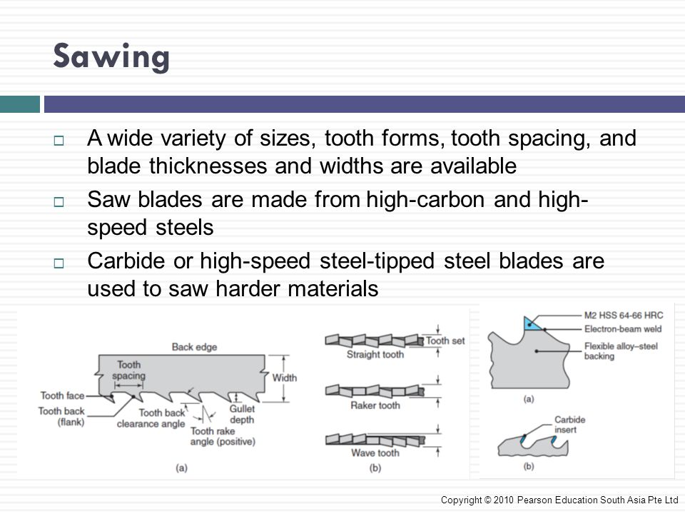 Sawing A wide variety of sizes, tooth forms, tooth spacing, and blade thicknesses and widths are available.