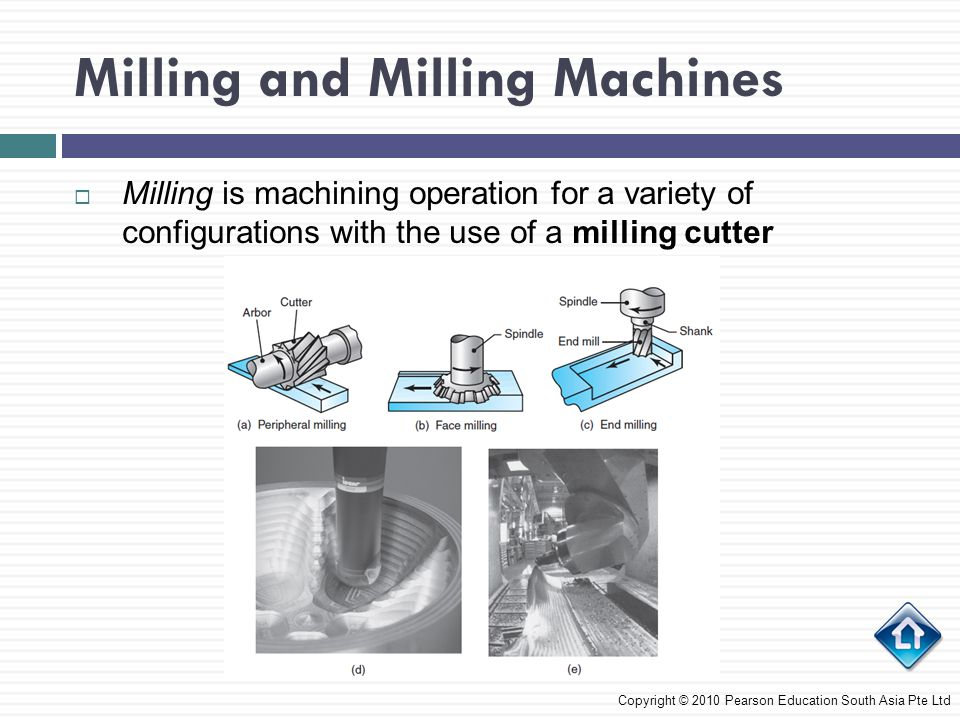 Milling and Milling Machines