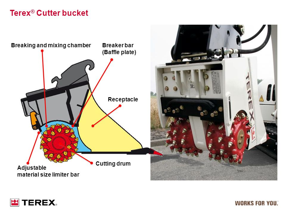 Terex® Cutter bucket Breaking and mixing chamber Breaker bar